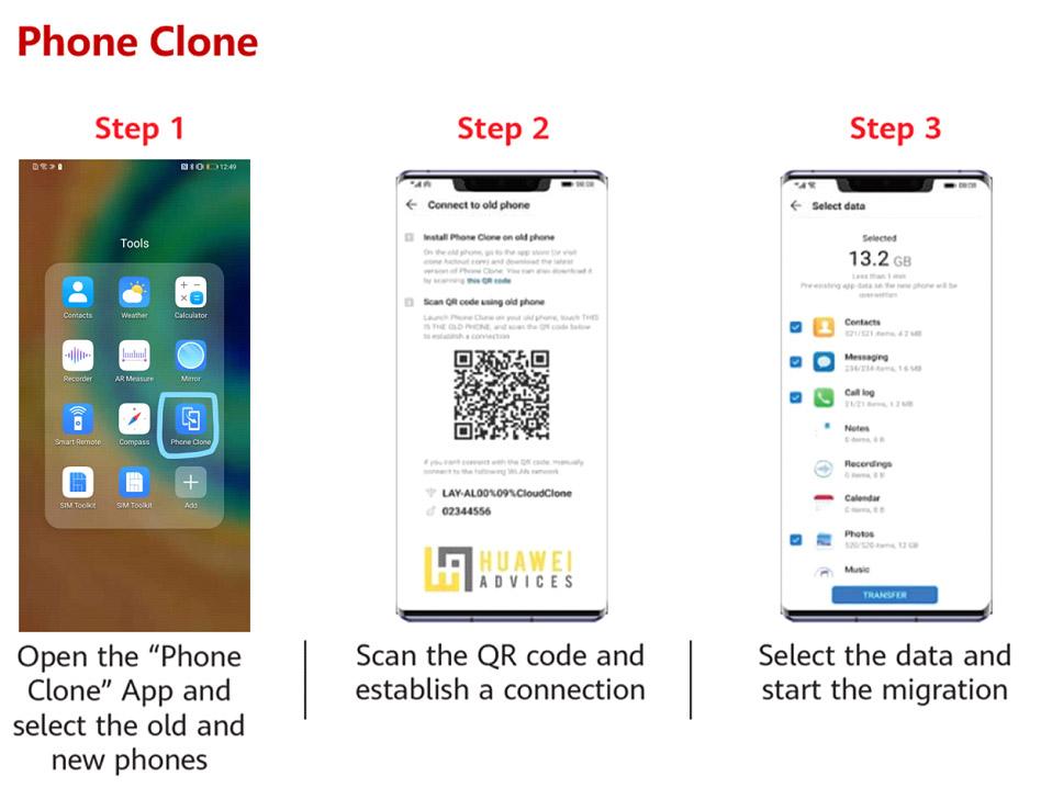 Phone Clone Steps